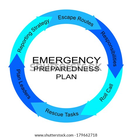 Emergency Preparedness Plan Word Circle Concept with great terms such as plan leaders, escape routes and more. - stock photo
