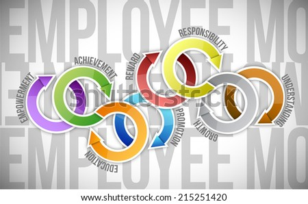 employee motivation and cycle diagram illustration design over a white background - stock photo