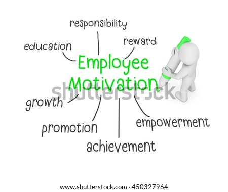 employee empowerment and motivation essay