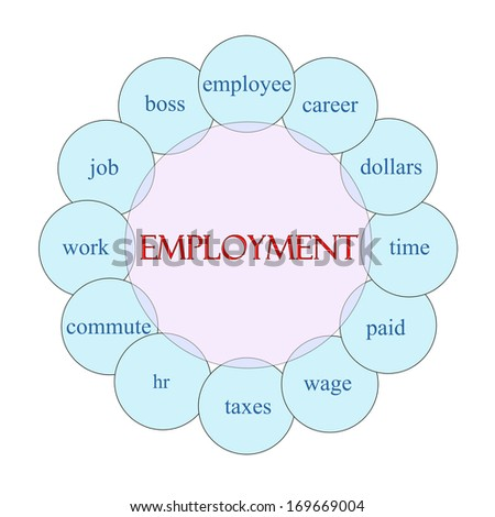 Employment concept circular diagram in pink and blue with great terms such as career, time, wage, commute and more.