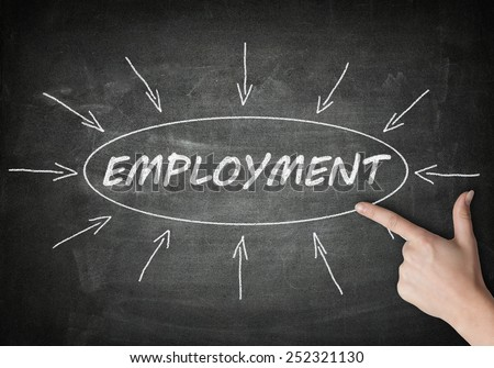 Employment process information concept on blackboard with a hand pointing on it. - stock photo
