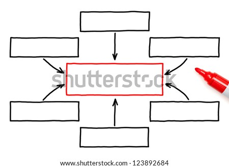 Empty flow chart with red marker on white. - stock photo