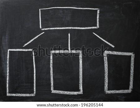 empty scheme handwritten on blackboard with chalk - stock photo