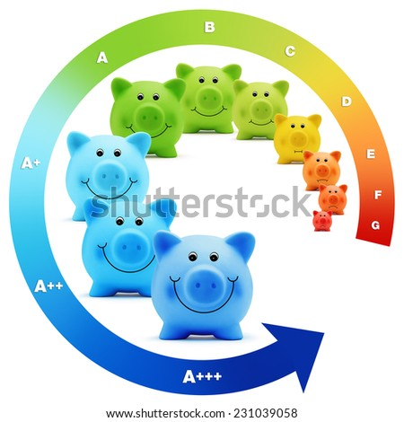 energy class savings efficiency scale of colorful piggy bank - stock photo