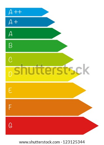 Energy Efficiency Category