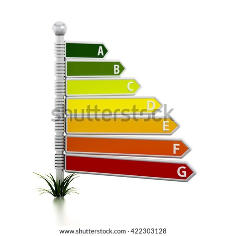 Energy efficiency chart similar to direction signs isolated on white background. 3D illustration. - stock photo