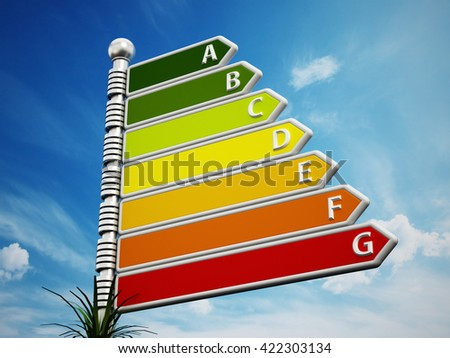 Energy efficiency chart similar to direction signs on sky background. 3D illustration. - stock photo