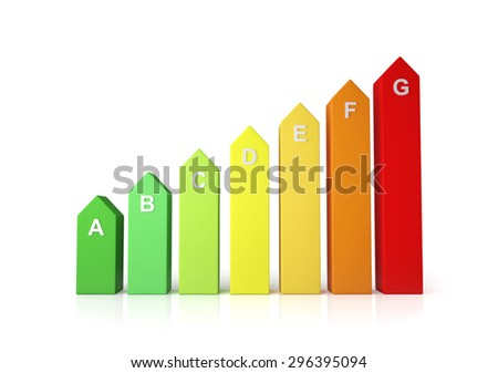 Energy Efficiency Rating, Isolated on white, 3d Render
