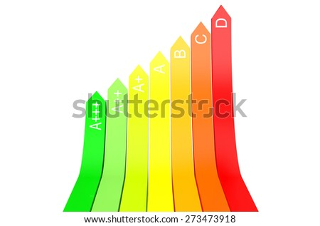 Energy efficiency rating scale concept isolated on white background - stock photo