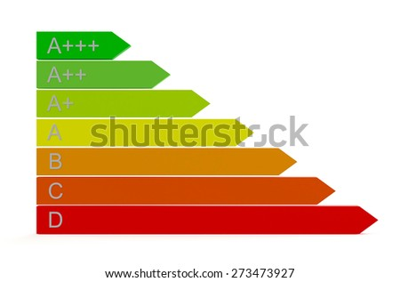 Energy efficiency rating scale isolated on white background