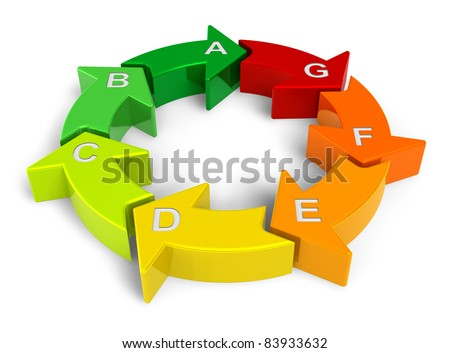 Energy efficiency/recycling concept: color circle diagram with arrows isolated on white background - stock photo