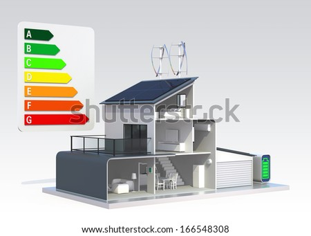 Energy efficient house support by solar panel, wind power system. 3D rendering with clipping path, energy efficient chart available.