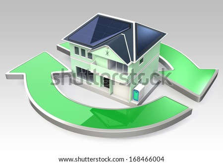 Energy efficient house with renewable power support