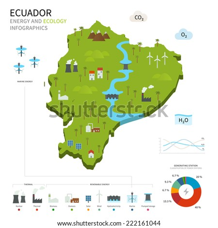 Energy industry and ecology of Ecuador map with power stations infographic. - stock photo