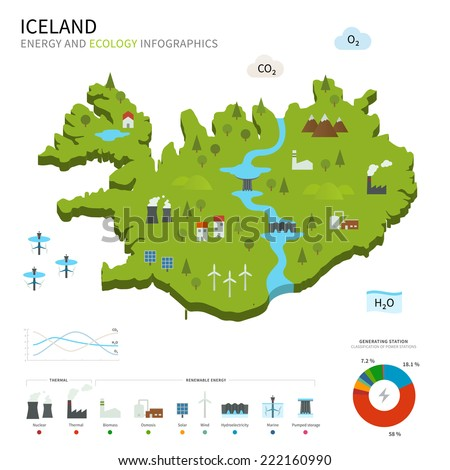 Energy industry and ecology of Iceland map with power stations infographic. - stock photo