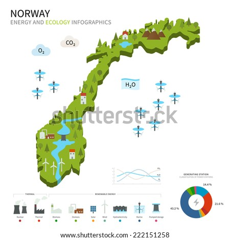 Energy Industry Ecology Finland Vector Map Stock Vector - Sweden industry map