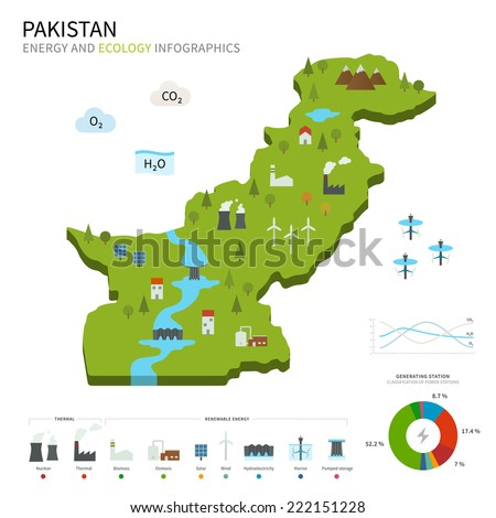 coal industry of pakistan Coal resources in pakistan the bituminous variety is used primarily to generate electricity and to make coke for the steel industry the discovery of coal in.