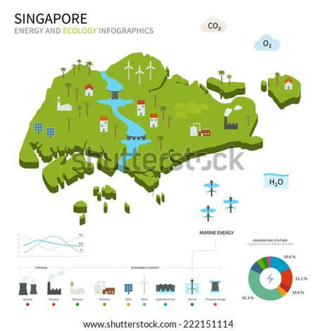 Energy industry and ecology of Singapore map with power stations infographic. - stock photo