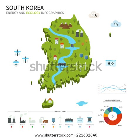 Energy industry and ecology of South Korea map with power stations infographic. - stock photo