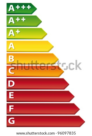 Energy rating chart. New label.