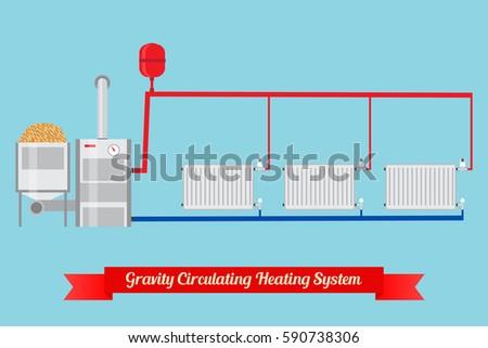 Energysaving Heating System Pellet Boiler Heating Stock Illustration