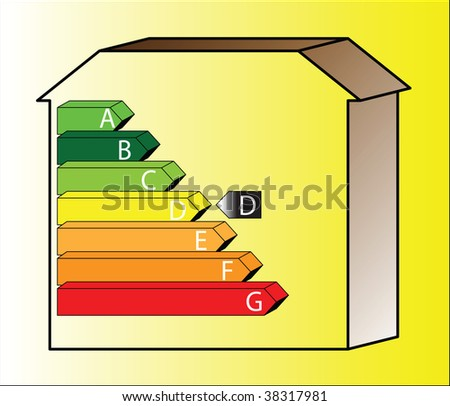 energy saving scale - ratings D - with shading - stock photo