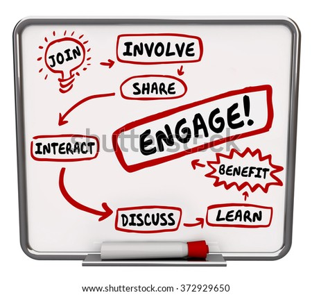Engagement plan on workflow diagram with words Join, Involve, Share, Interact, Discuss, Learn and Benefit pointing to Engage - stock photo