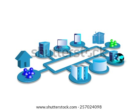 Enterprise System integration architecture. illustrates how the enterprise applications are integrated with Bus topology and employees connecting various systems from home, office through VPN, MPLS  - stock photo