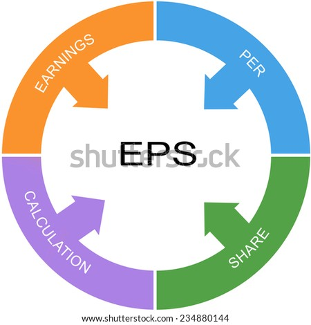 EPS Word Circle Concept with great terms such as earnings, per, share and more. - stock photo
