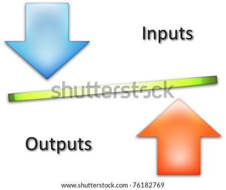 a conceptual frameworkipo diagram input process A conceptual frameworkipo diagram input process a conceptual framework for  information management: formation of a discipline conceptual framework for.
