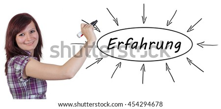 Erfahrung - german word for experience - young businesswoman drawing information concept on whiteboard.  - stock photo