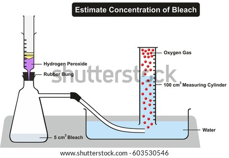 Estimate Concentration Household Bleach Experiment Including Stock