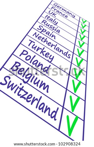 european country list - stock photo