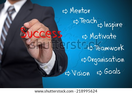 Executive write success related words - stock photo