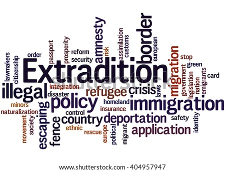 Extradition, word cloud concept on white background.