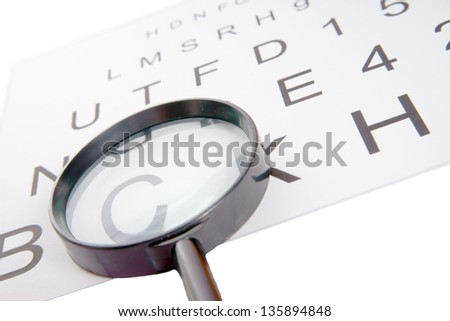 Eye chart and magnifying glass / eye test