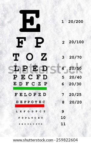 eye sight test chart or snellen chart