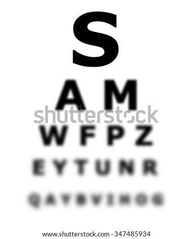 Eye test blurred