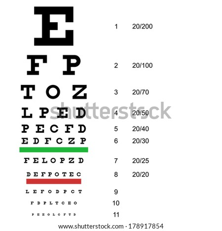 Eye  test chart  use by doctors.  illustration.