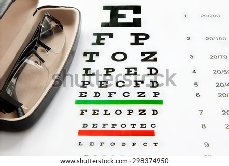 eyeglasses and vision chart isolated at white background