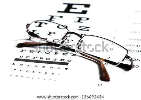 Eyeglasses on the Snellen Chart - stock photo