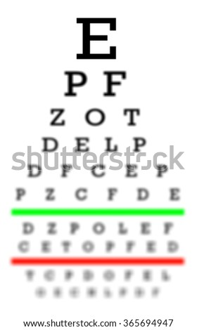 Eyesight concept - Test chart, letters getting smaller - Eyesight getting worse