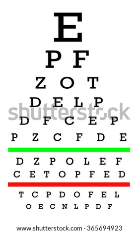 Eyesight concept - Test chart, letters getting smaller - Good eyesight