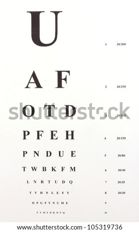 Eyesight test chart on white background close-up