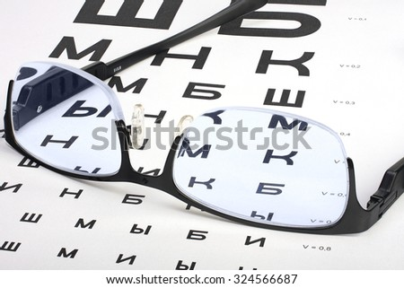Eyesight test Sivcev chart with glasses