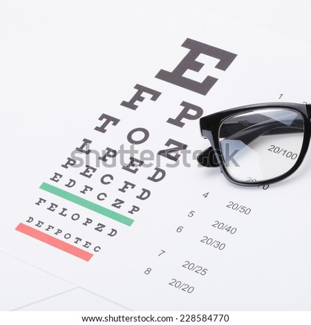 Eyesight test table with glasses over it - studio shot