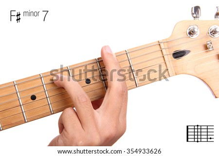 Fm 7 Minor Seventh Keys Guitar Tutorial Stock Photo (Safe to Use ...