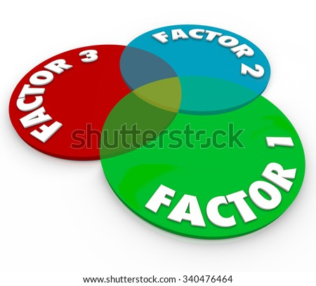 Factor 1, 2 and 3 words on venn diagram intersecting circles to illustrate shared or common areas or characteristics - stock photo