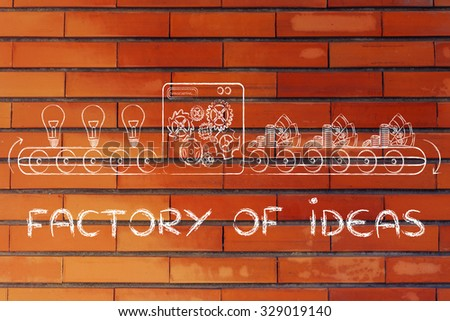 factory of ideas: factory machine turning inventions into capital gain