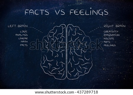 facts vs feelings: flat illustration of a brain with left and right caption and detailed function descriptions - stock photo